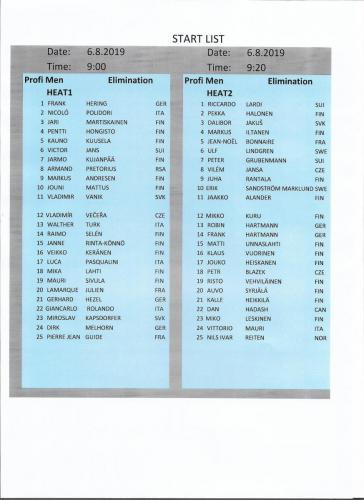 Men Elimination heat 1