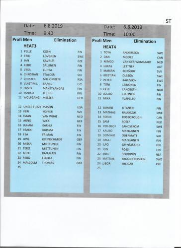 Men Elimination heat 2