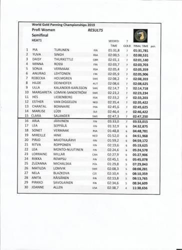 Semifinal Women 1